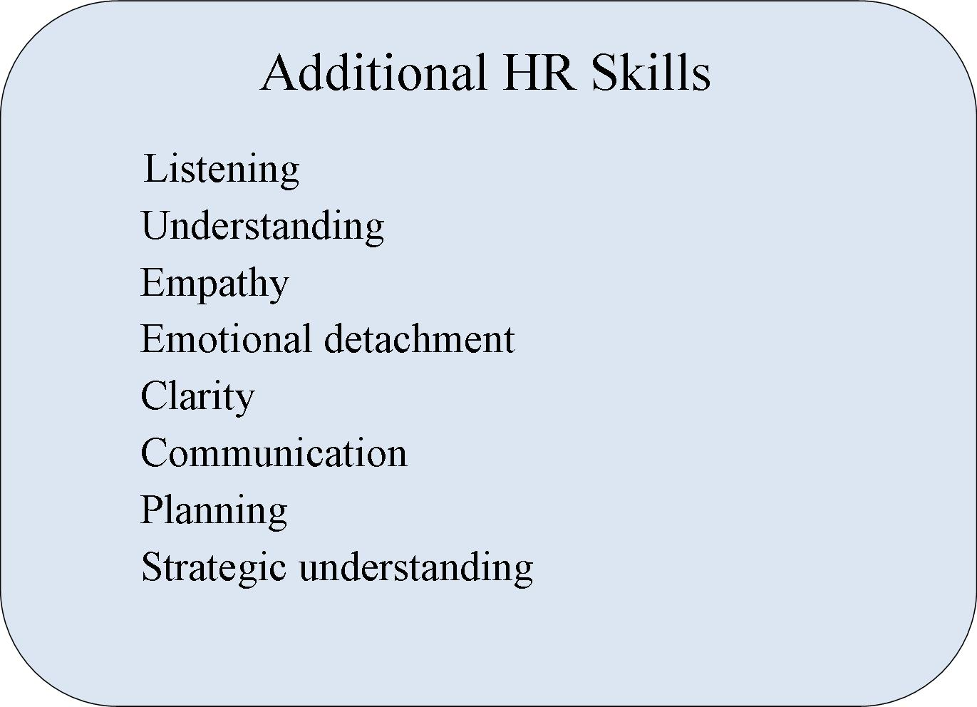 Coaching and HR   TheDevCo   Business Coaching