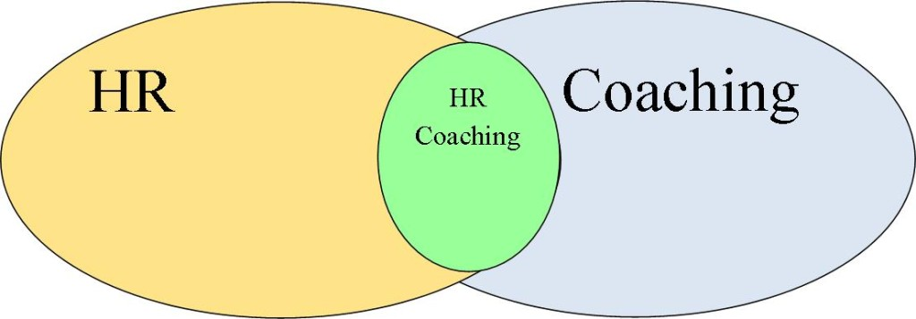 Coaching HR Combined