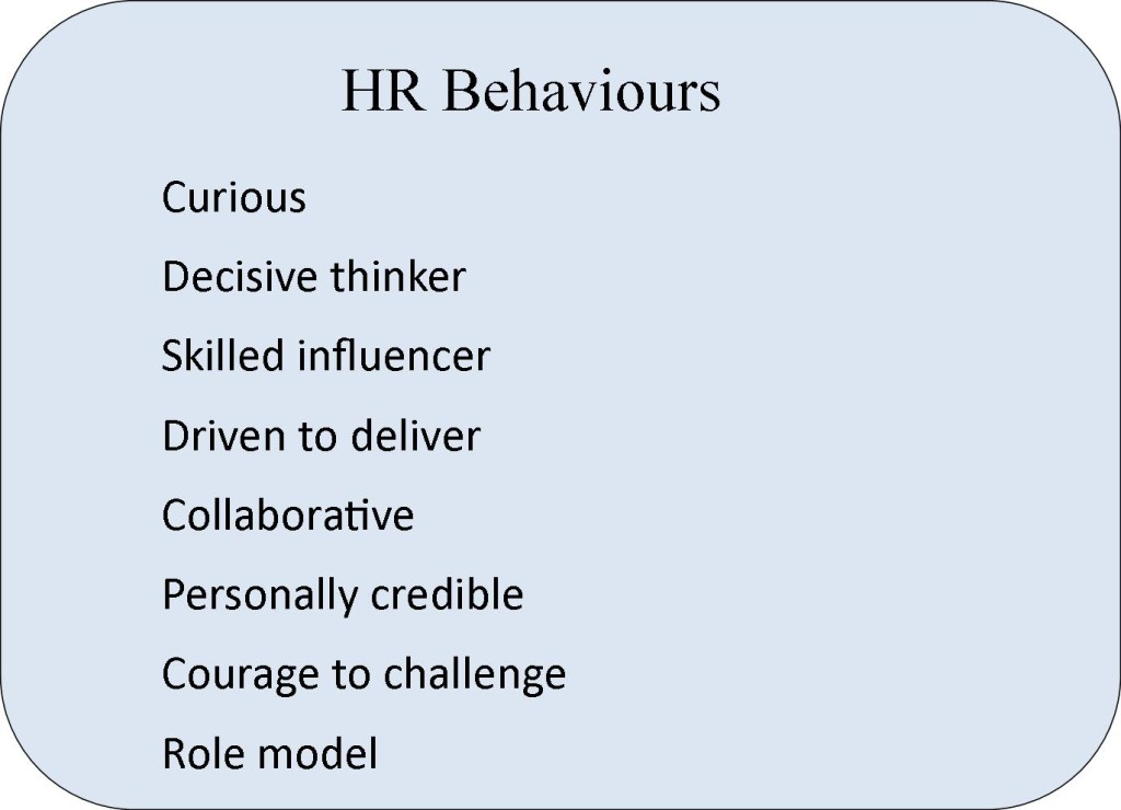 Coching HR Behaviours