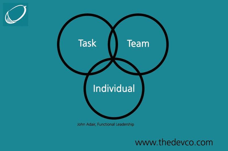 leadership qualities Adair blog