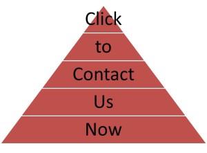 team working pyramid click thru